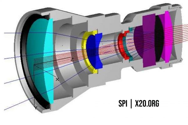 SPI high end optics