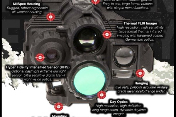 Thermal night vision laser rangefinder video outputs weapon sight