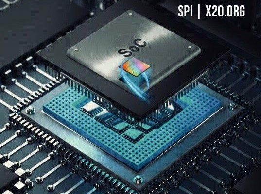 SPI High Tech Sensor Technology for Night Vision