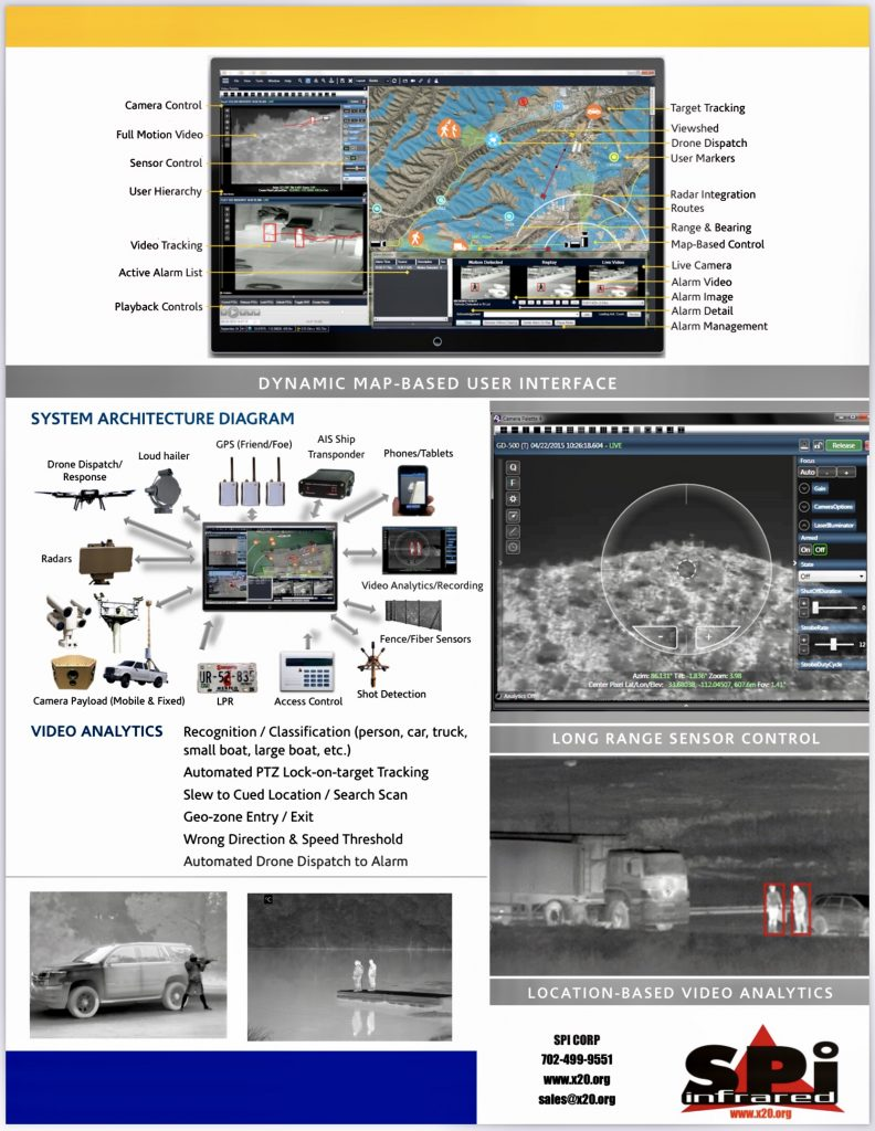 Long range thermal flir camera border radar tracking VMs software suite
